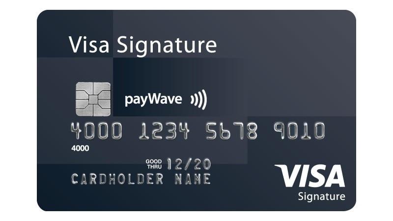 Привилегии по кредитной карте World Mastercard Black Edition